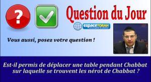 Est-il permis de déplacer une table pendant Chabbat sur laquelle se trouvent les nérot de Chabbat?